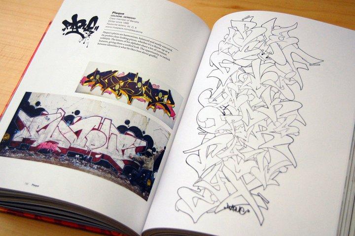 Street Fonts Ilovegraffiti De